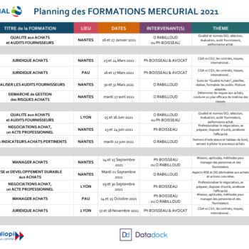 planning formations